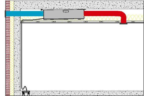 Double Flux Haut Rendement 92 116 Sodielec Berger